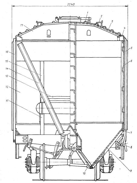 вагона-хоппера для зерна