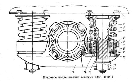 Тележка квз-цнии схема