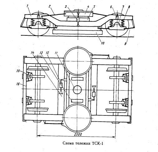 Схема тележки ТСК-1