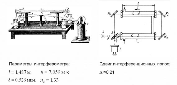 Справочник Технолога Машиностроителя А.Г.Косилова