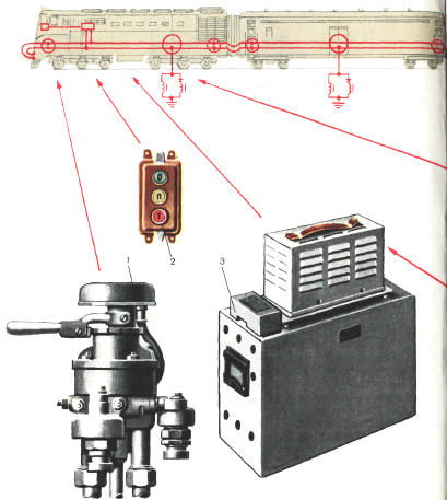 электропневматический