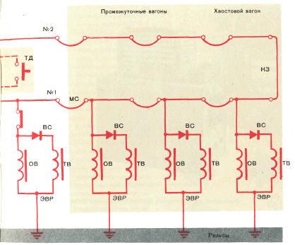 Все элементы на электрической