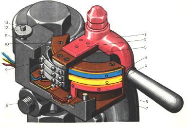 Контроллер усл. N ЕК-8АР