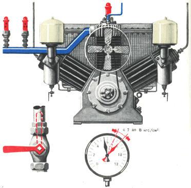 Проверка производительности компрессора