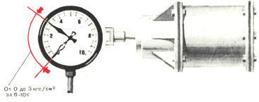 Проверка времени наполнения  тормозных цилиндров