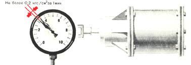 Проверка плотности тормозных цилиндров