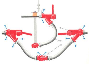 Проверка плотности тормозной сети