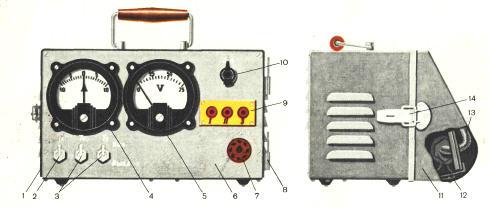 Переносной прибор типа A635