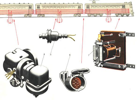 тормоз электропоездов