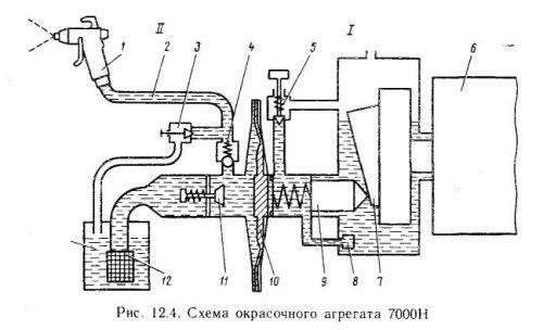 Окрасочный агрегат безвоздушного распыления высокого давления